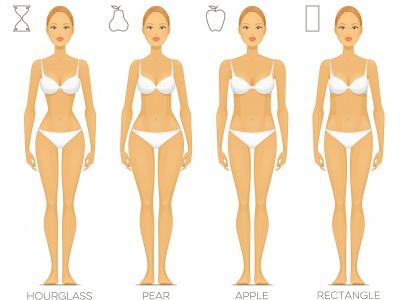Cum alegi corect lenjeria intima in functie de forma corpului